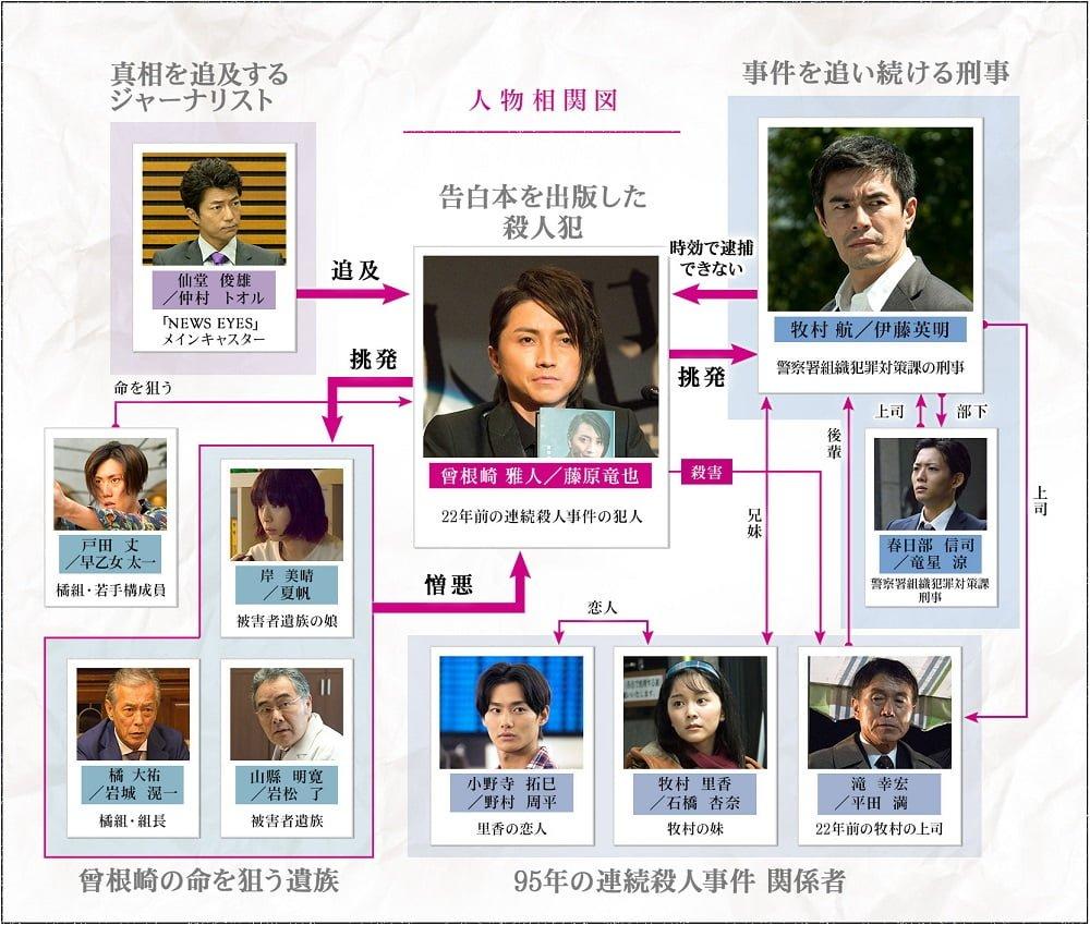 『22年目の告白―私が殺人犯です―』夏帆、野村周平、石橋杏奈ら豪華キャスト陣発表!